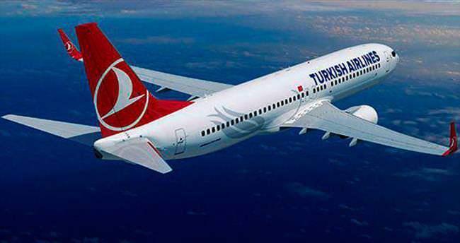 Türk Hava Yolları İlk Çeyrek Finansal Sonuçları
