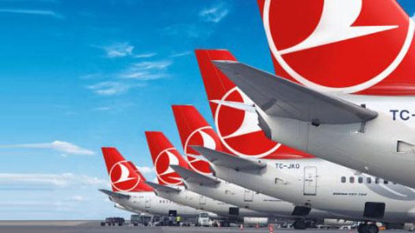 Türk Hava Yolları Şirket Raporu