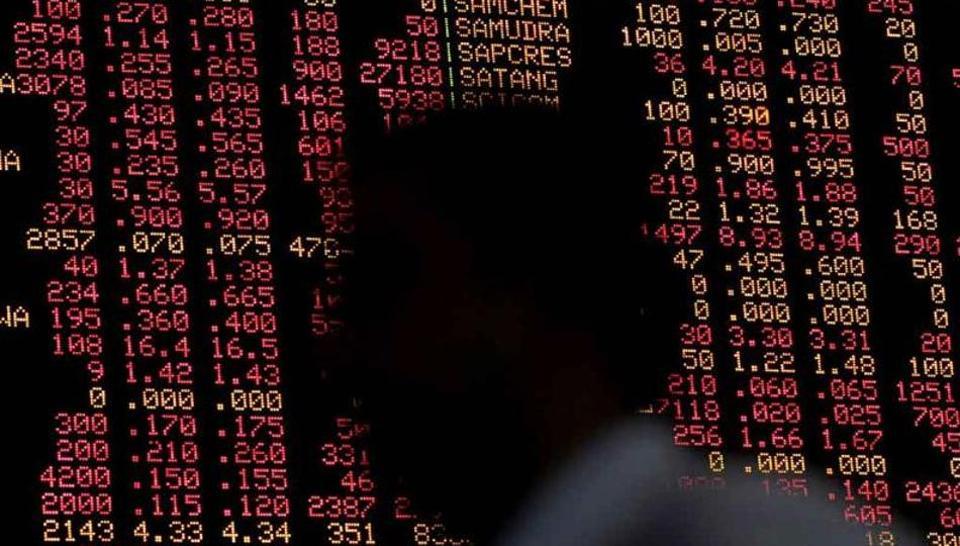 """Günlük Rapor: """"Uluslararası Piyasalar"""""""