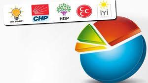 Erkin Şahinöz: Yerel seçimler ekonomi için dönüm noktası mı? Dolarda seçimlere kadar nasıl bir hareket beklenmeli?