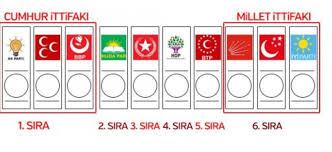 Murat Yetkin: Gelecek seçim partiler değil, cepheler arasında olacak