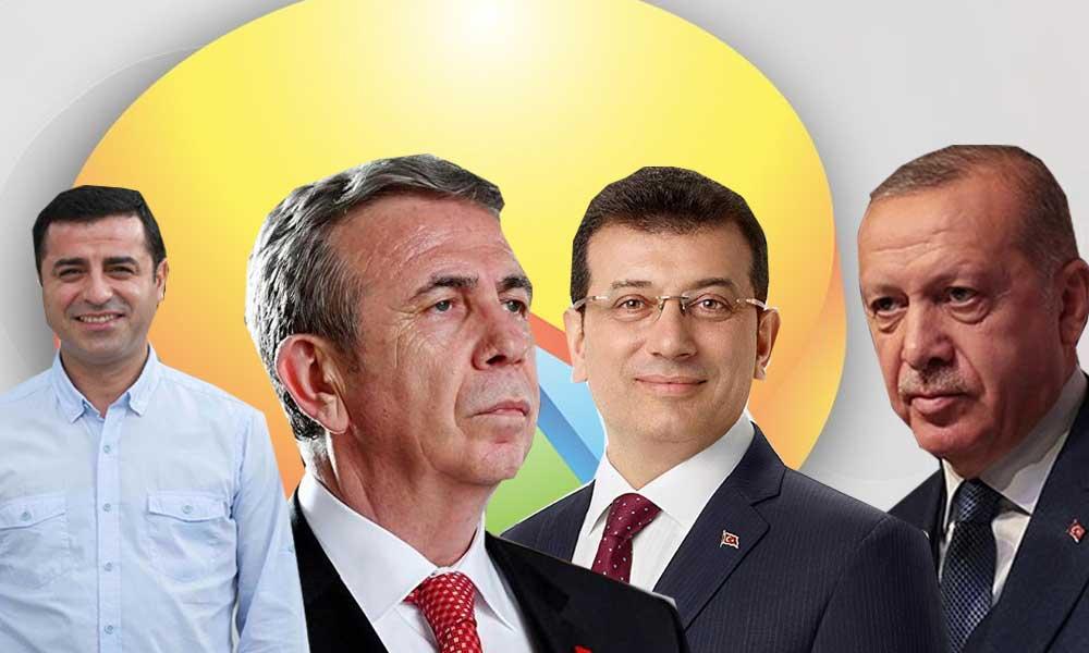 OPTİMAR: Erdoğan'ın en güçlü rakibi kim?