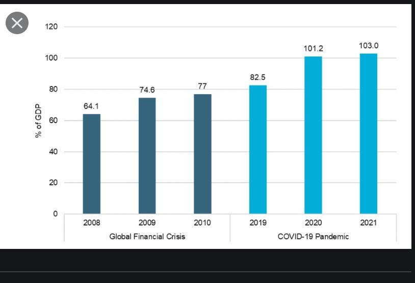 Lena Komilova/FT:  Piyasalar yakında büyümeyi değil, sürdürülebilirliğini fiyatlayacak