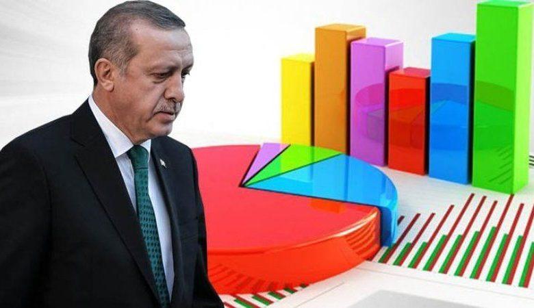 AREA'nın 'Siyasi Gündem Araştırması'ndan AKP'ye büyük şok!