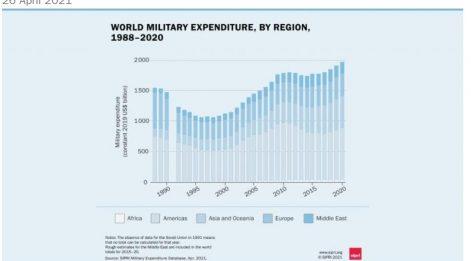Prof Sadi Uzunoğlu: Askeri Harcamalar Bazı Ülkelerin Bütçelerini Tehdit Ediyor