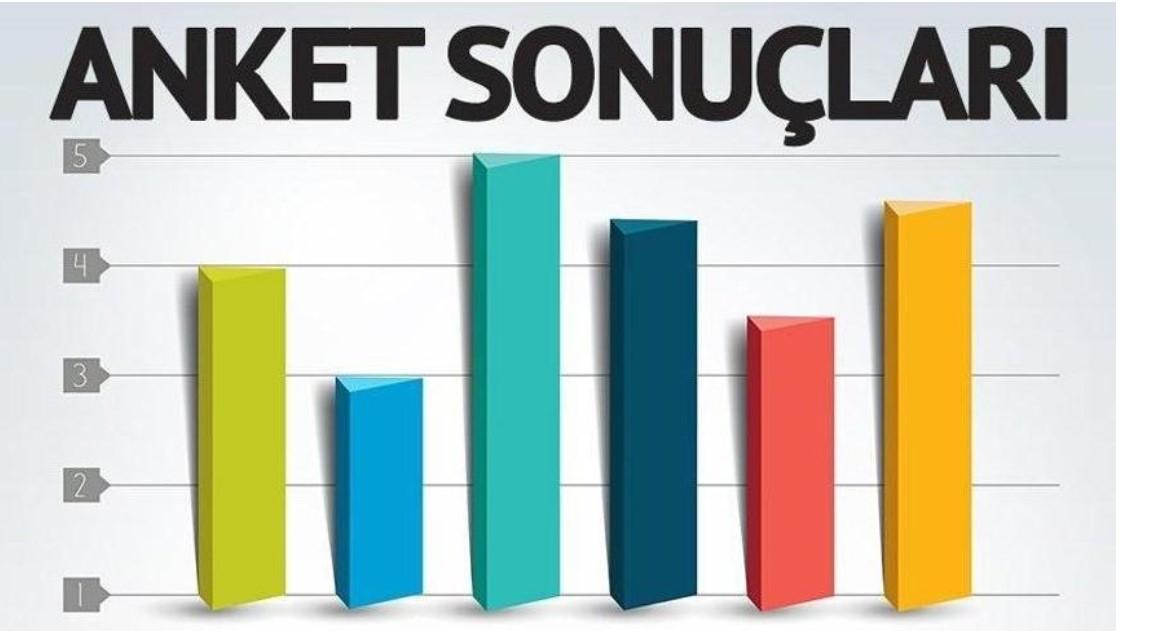 Istanbul Ekonomik Araştırmalar Anketi: AKP yüzde 30'un altında; 'Kararsızlar muhalefete geçemiyor'